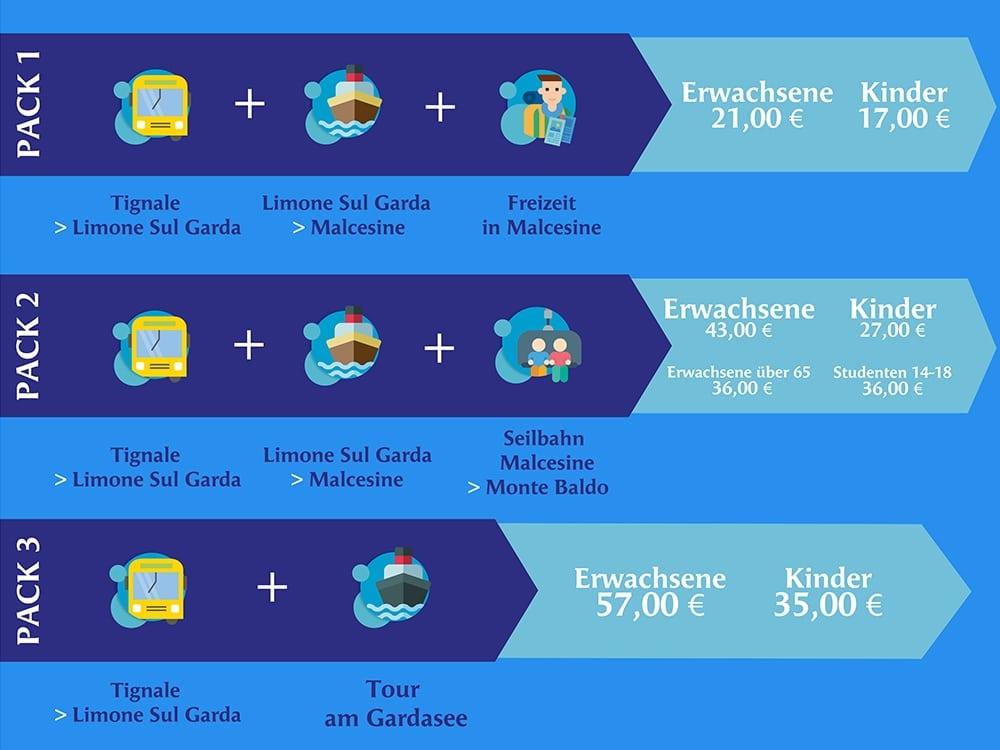 TIGNALE – LIMONE TOUR
